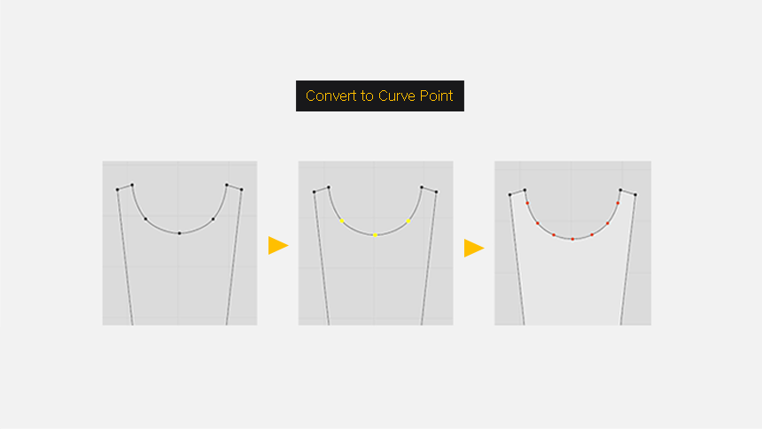 Convert Multiple Segment Points to Curve Points